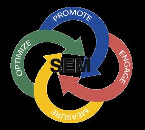 SEM-SEONewsUpdates
